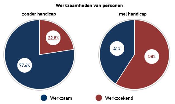 stats2016